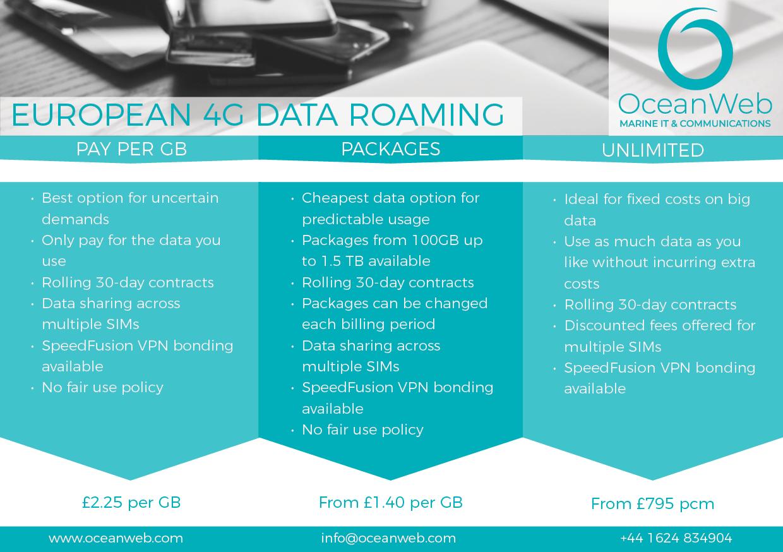 OceanWeb European 4G Data